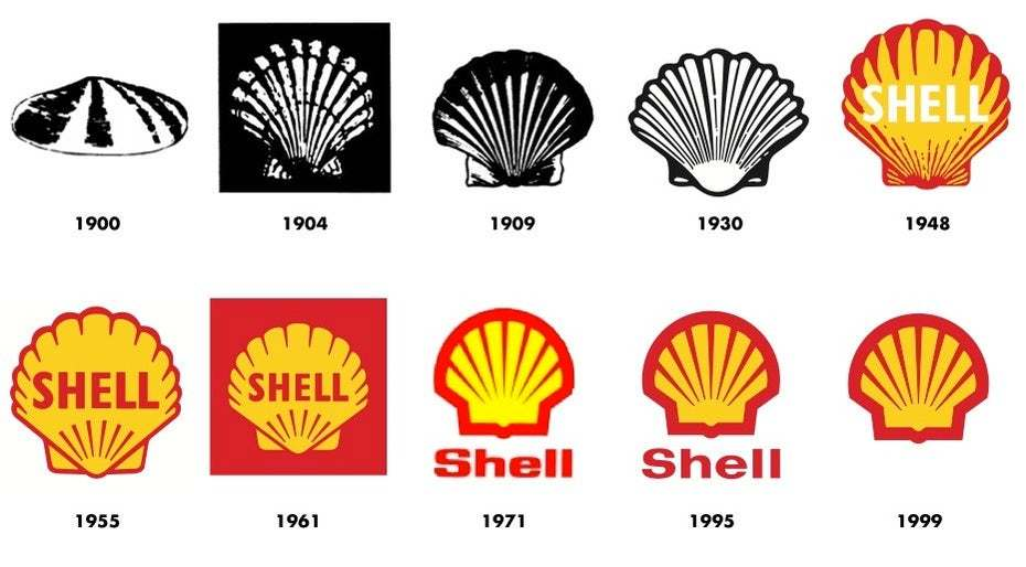 "Shell logo evolution, ""weird"" trademarks"