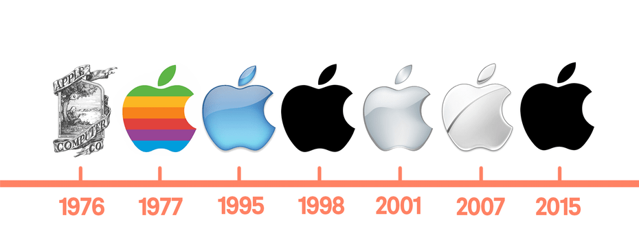 Apple logo evolution,
