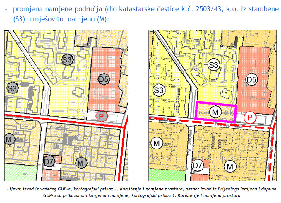 existing planned spatial planning documentation
