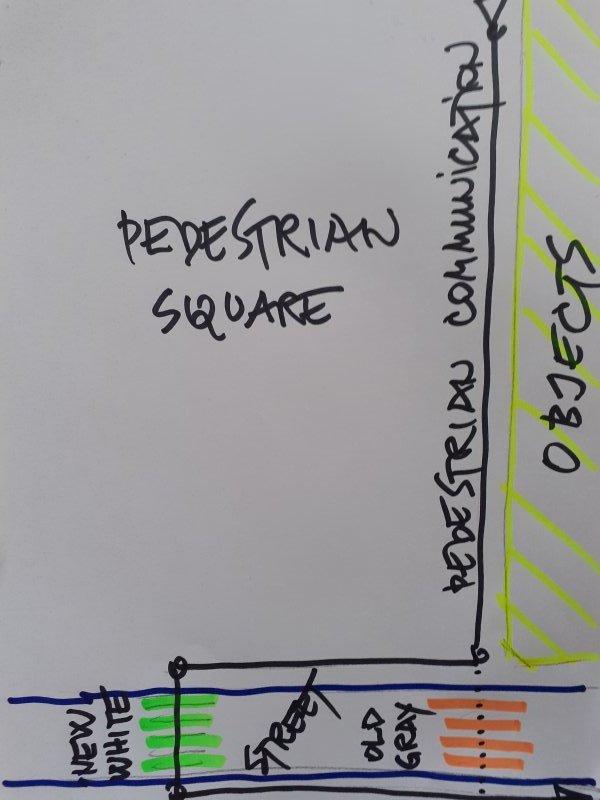 pedestrian-communication